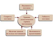 AuthorIT и Confluence - надежность поставки и поставщика