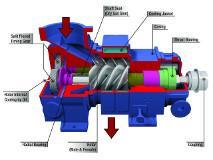 Винтовой дизельный компрессор
